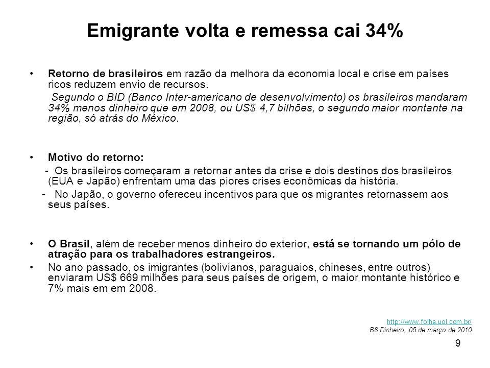 9 Emigrante volta e remessa cai 34% Retorno de brasileiros em razão da melhora da economia local e crise em países ricos reduzem envio de recursos. Se