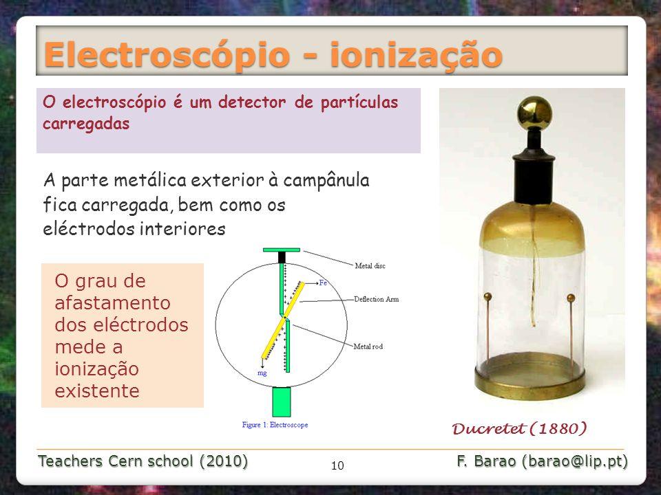 Teachers Cern school (2010) F. Barao (barao@lip.pt) Electroscópio - ionização O grau de afastamento dos eléctrodos mede a ionização existente Ducretet