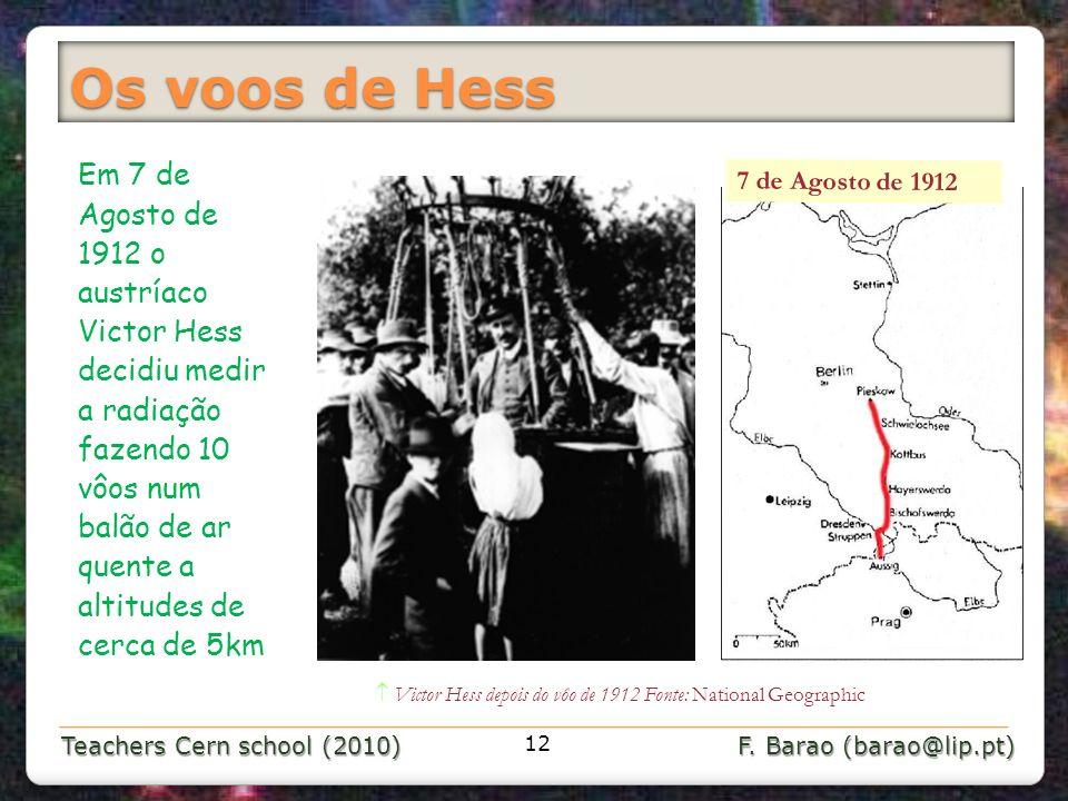 Teachers Cern school (2010) F. Barao (barao@lip.pt) Os voos de Hess Victor Hess depois do vôo de 1912 Fonte: National Geographic Em 7 de Agosto de 191