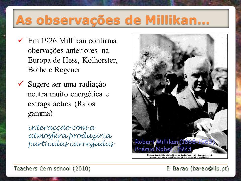 Teachers Cern school (2010) F. Barao (barao@lip.pt) As observações de Millikan... 14 Em 1926 Millikan confirma obervações anteriores na Europa de Hess