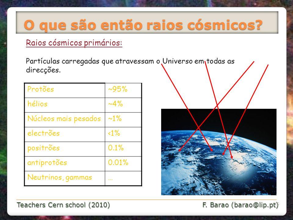 Teachers Cern school (2010) F. Barao (barao@lip.pt) O que são então raios cósmicos? O que são então raios cósmicos? 15 Raios cósmicos primários: Partí