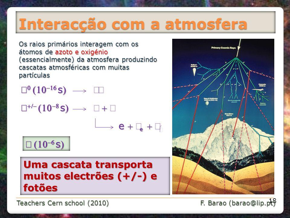 Teachers Cern school (2010) F. Barao (barao@lip.pt) Interacção com a atmosfera 18 Os raios primários interagem com os átomos de azoto e oxigénio (esse