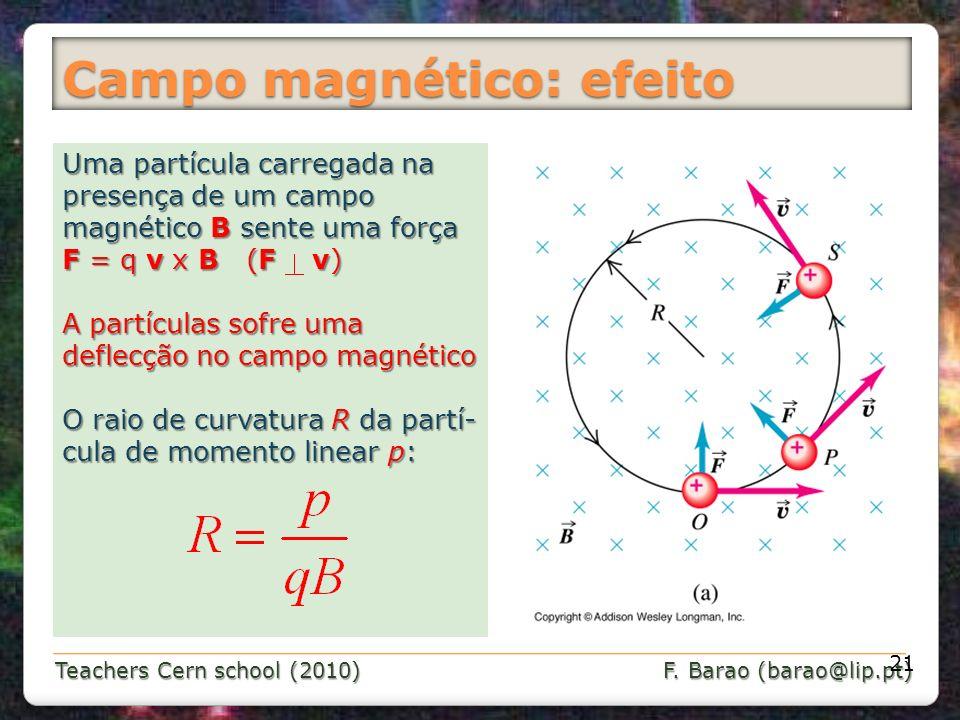 Teachers Cern school (2010) F. Barao (barao@lip.pt) Campo magnético: efeito 21 Uma partícula carregada na presença de um campo magnético B sente uma f