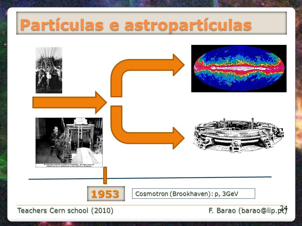 Teachers Cern school (2010) F. Barao (barao@lip.pt) Partículas e astropartículas 24 1953 Cosmotron (Brookhaven): p, 3GeV