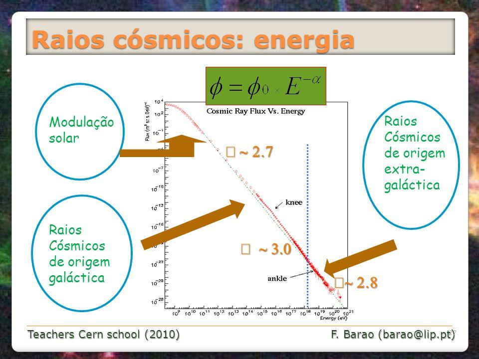 Teachers Cern school (2010) F. Barao (barao@lip.pt) Raios Cósmicos de origem galáctica Raios Cósmicos de origem extra- galáctica Modulação solar Raios