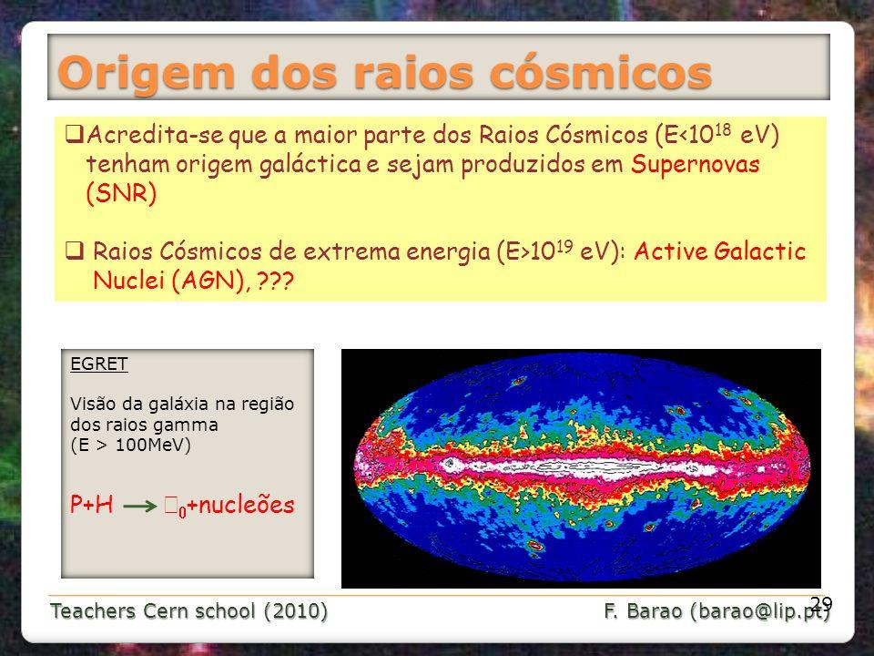 Teachers Cern school (2010) F. Barao (barao@lip.pt) Origem dos raios cósmicos 29 Acredita-se que a maior parte dos Raios Cósmicos (E<10 18 eV) tenham