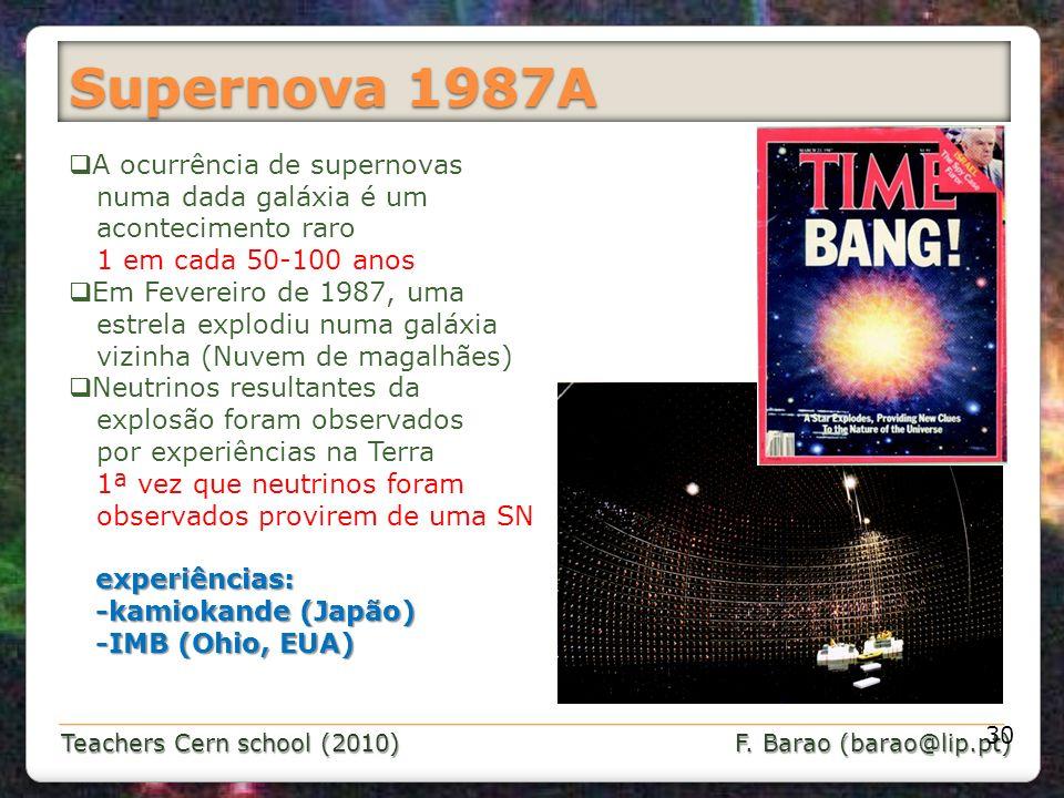 Teachers Cern school (2010) F. Barao (barao@lip.pt) Supernova 1987A 30 A ocurrência de supernovas numa dada galáxia é um acontecimento raro 1 em cada