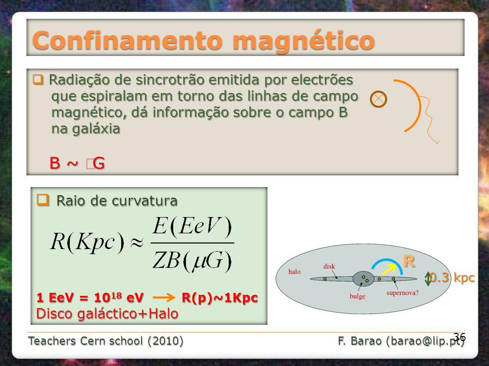 Teachers Cern school (2010) F. Barao (barao@lip.pt) Confinamento magnético 36 Radiação de sincrotrão emitida por electrões Radiação de sincrotrão emit
