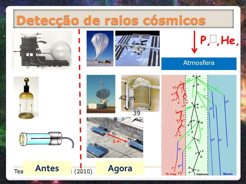 Teachers Cern school (2010) F. Barao (barao@lip.pt) Atmosfera P,,He,… Antes Agora 39 m 42 m 5 m 10 Detecção de raios cósmicos 41