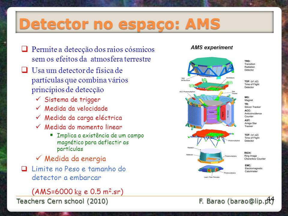 Teachers Cern school (2010) F. Barao (barao@lip.pt) Detector no espaço: AMS 44 Permite a detecção dos raios cósmicos sem os efeitos da atmosfera terre