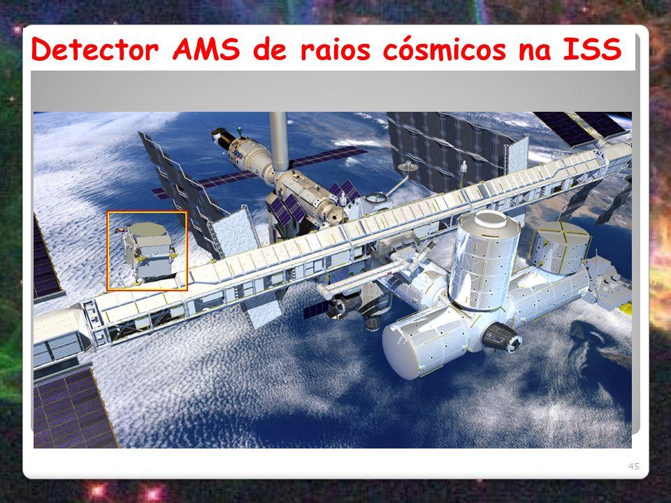 Detector AMS de raios cósmicos na ISS 45