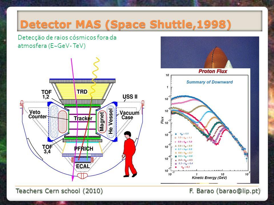 Teachers Cern school (2010) F. Barao (barao@lip.pt) Detecção de raios cósmicos fora da atmosfera (E~GeV- TeV) Detector MAS (Space Shuttle,1998) 46