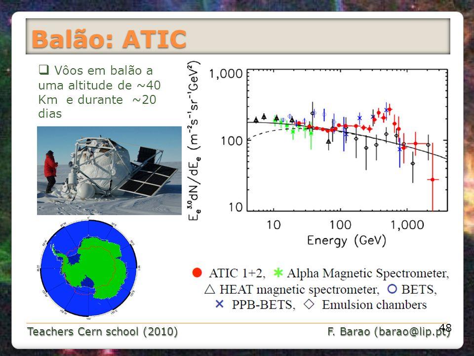 Teachers Cern school (2010) F. Barao (barao@lip.pt) Balão: ATIC 48 Vôos em balão a uma altitude de ~40 Km e durante ~20 dias