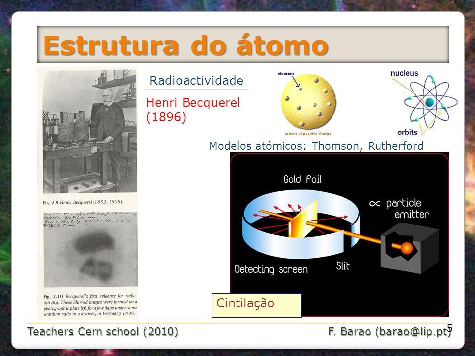 Teachers Cern school (2010) F. Barao (barao@lip.pt) Radioactividade Modelos atómicos: Thomson, Rutherford Cintilação Estrutura do átomo 5 Henri Becque
