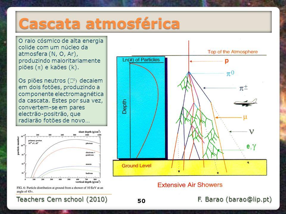 Teachers Cern school (2010) F. Barao (barao@lip.pt) Cascata atmosférica 50 O raio cósmico de alta energia colide com um núcleo da atmosfera (N, O, Ar)