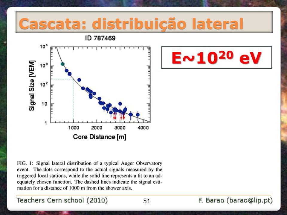 Teachers Cern school (2010) F. Barao (barao@lip.pt) Cascata: distribuição lateral 51 E~10 20 eV