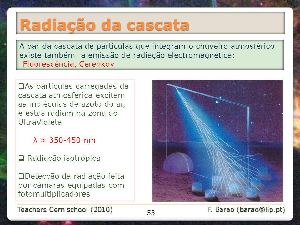 Teachers Cern school (2010) F. Barao (barao@lip.pt) As partículas carregadas da cascata atmosférica excitam as moléculas de azoto do ar, e estas radia