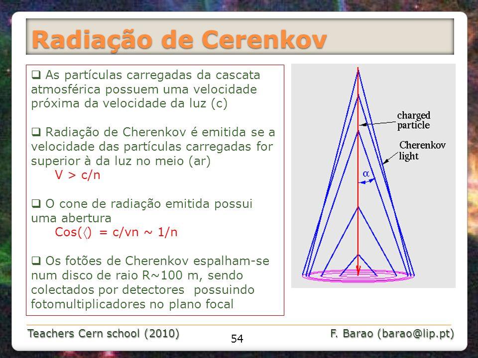 Teachers Cern school (2010) F. Barao (barao@lip.pt) Radiação de Cerenkov 54 As partículas carregadas da cascata atmosférica possuem uma velocidade pró
