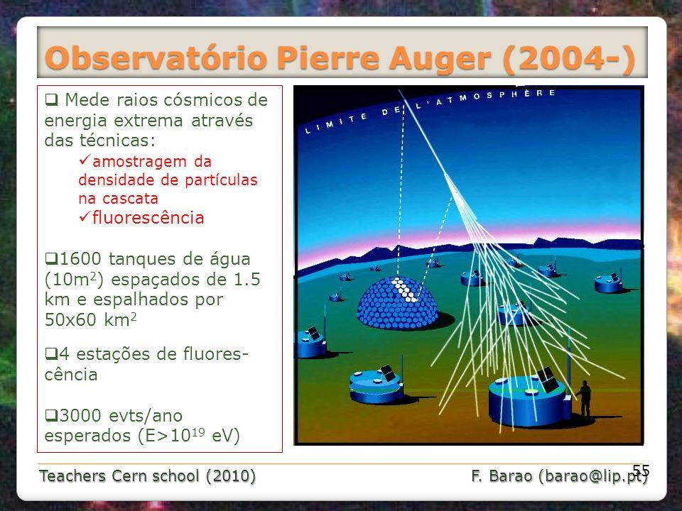 Teachers Cern school (2010) F. Barao (barao@lip.pt) Observatório Pierre Auger (2004-) 55 Mede raios cósmicos de energia extrema através das técnicas: