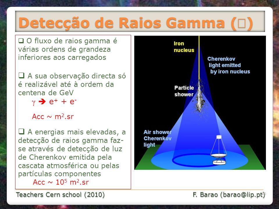 Teachers Cern school (2010) F. Barao (barao@lip.pt) Detecção de Raios Gamma () 58 O fluxo de raios gamma é várias ordens de grandeza inferiores aos ca