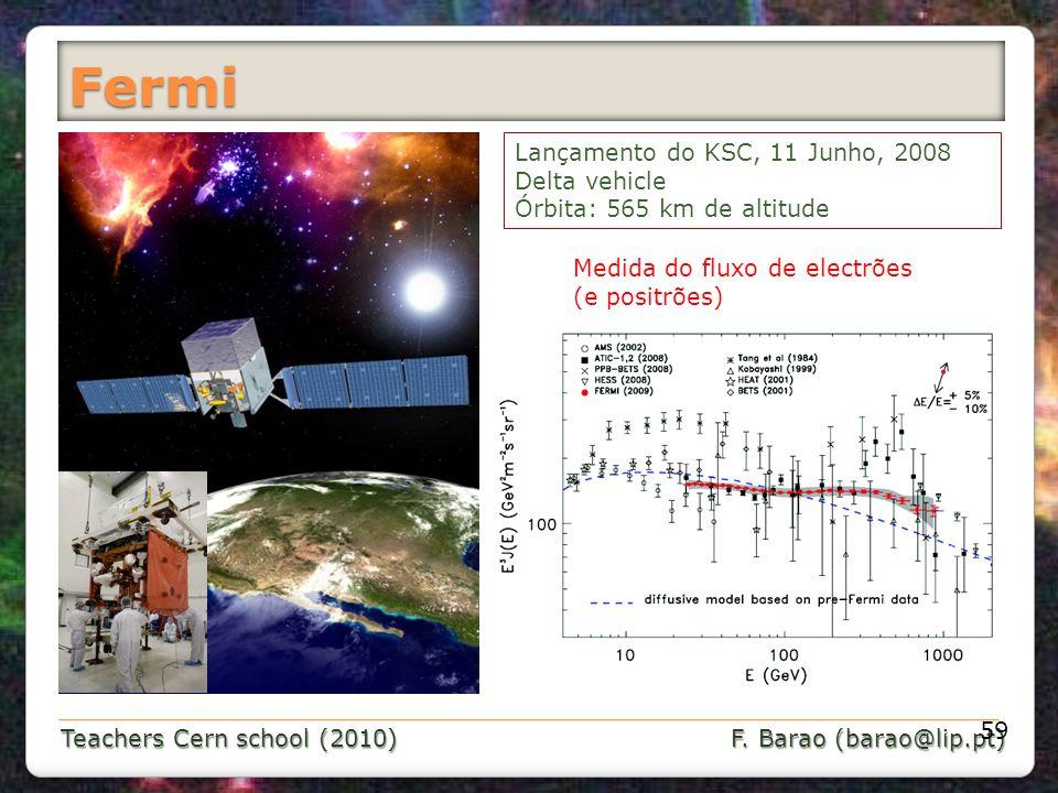 Teachers Cern school (2010) F. Barao (barao@lip.pt) Fermi 59 Lançamento do KSC, 11 Junho, 2008 Delta vehicle Órbita: 565 km de altitude Medida do flux