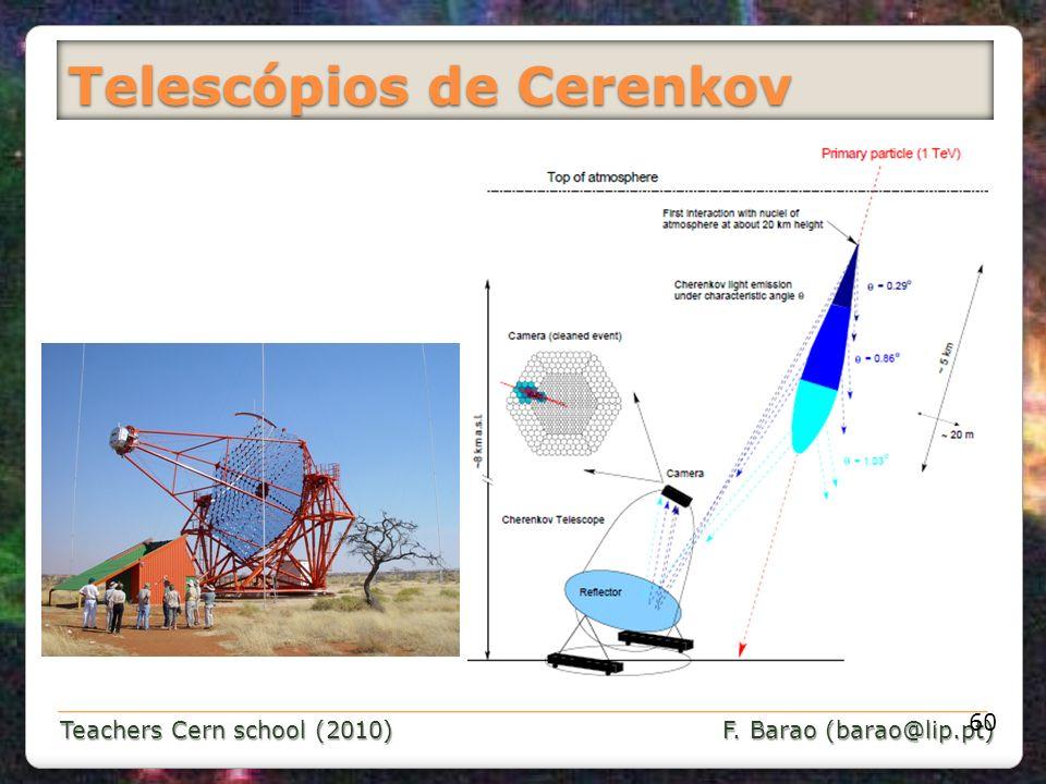 Teachers Cern school (2010) F. Barao (barao@lip.pt) Telescópios de Cerenkov 60