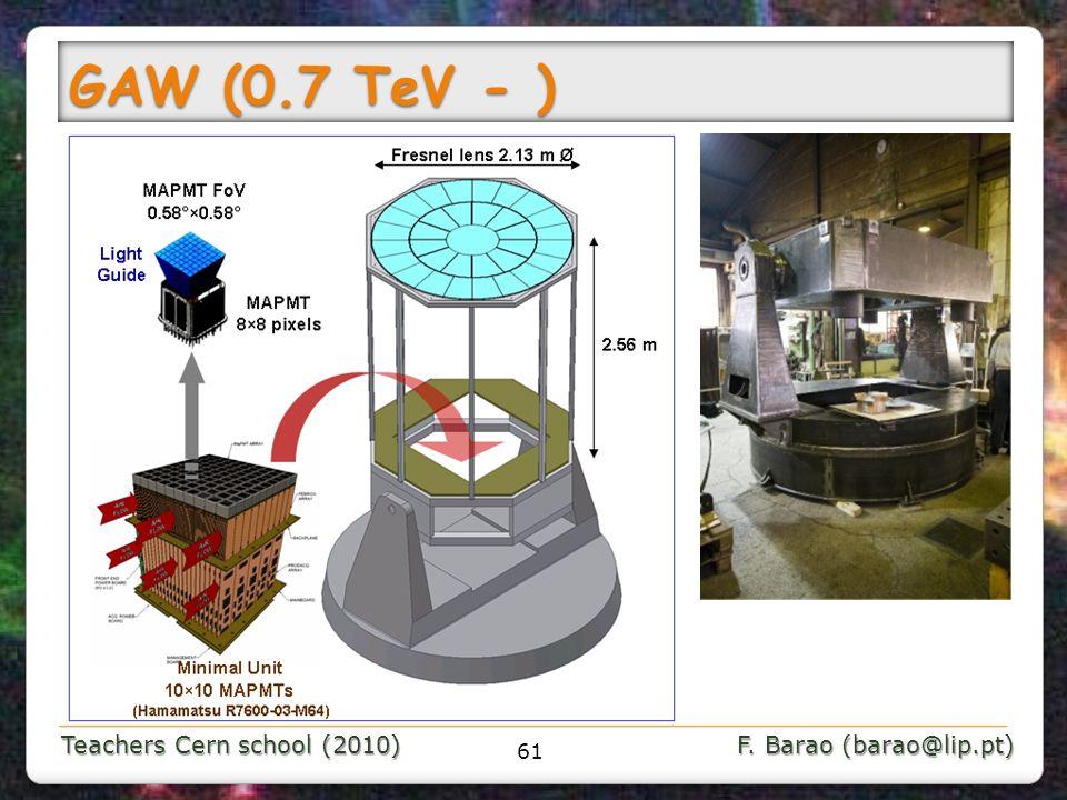 Teachers Cern school (2010) F. Barao (barao@lip.pt) GAW (0.7 TeV - ) 61