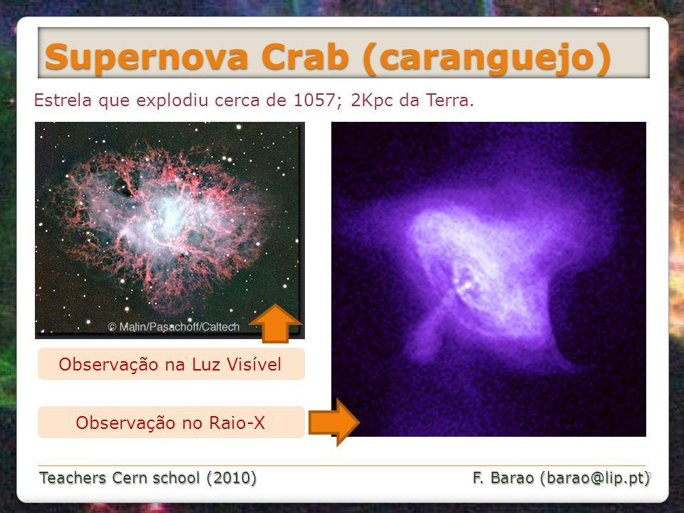 Teachers Cern school (2010) F. Barao (barao@lip.pt) Supernova Crab (caranguejo) 8 Estrela que explodiu cerca de 1057; 2Kpc da Terra. Observação na Luz