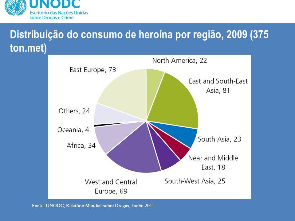 Distribuição do consumo de heroína por região, 2009 (375 ton.met) Fonte: UNODC, Relatório Mundial sobre Drogas, Junho 2011.