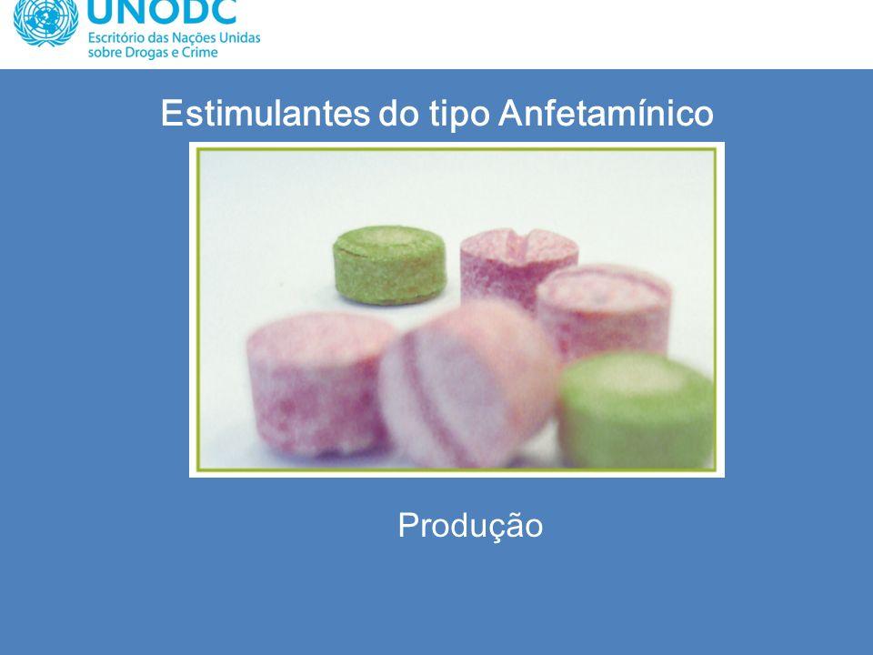 Estimulantes do tipo Anfetamínico Produção