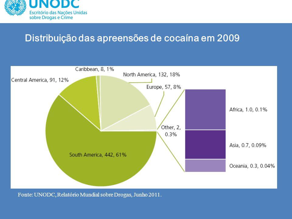 Distribuição das apreensões de cocaína em 2009 Fonte: UNODC, Relatório Mundial sobre Drogas, Junho 2011.