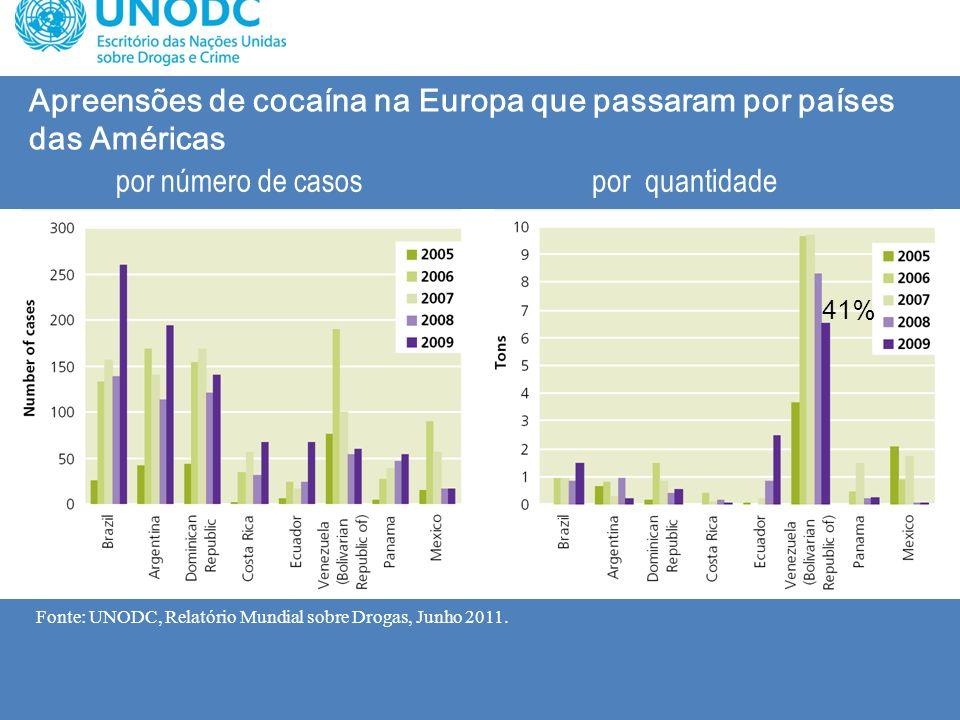 Apreensões de cocaína na Europa que passaram por países das Américas por número de casospor quantidade 41% Fonte: UNODC, Relatório Mundial sobre Droga