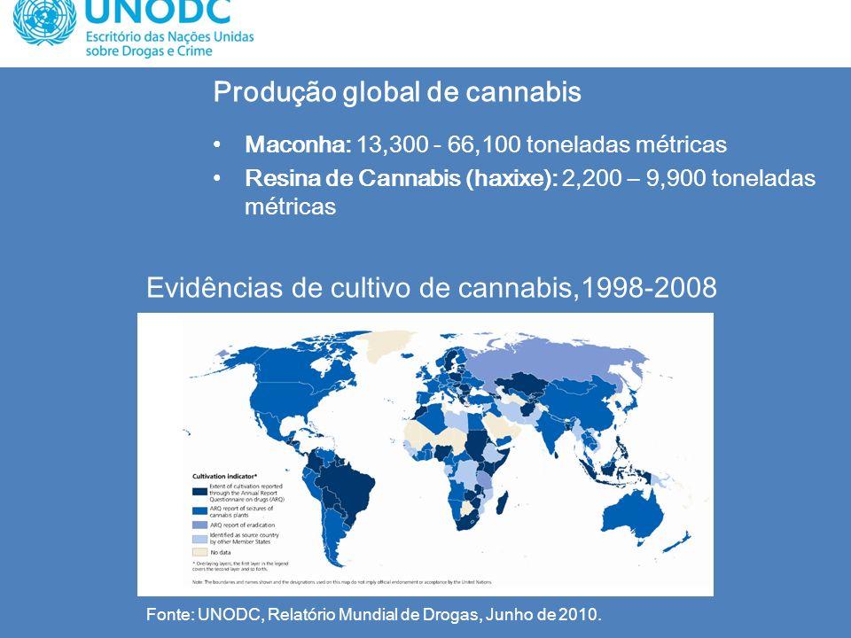 Produção global de cannabis Maconha: 13,300 - 66,100 toneladas métricas Resina de Cannabis (haxixe): 2,200 – 9,900 toneladas métricas Evidências de cu
