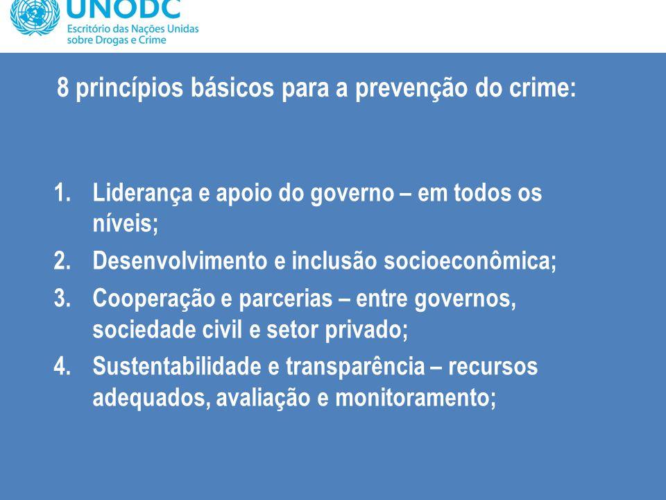 8 princípios básicos para a prevenção do crime: 1.Liderança e apoio do governo – em todos os níveis; 2.Desenvolvimento e inclusão socioeconômica; 3.Co
