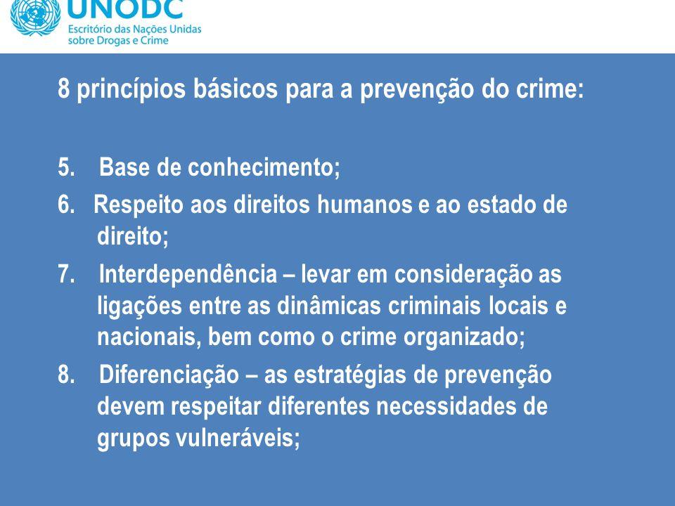 8 princípios básicos para a prevenção do crime: 5. Base de conhecimento; 6. Respeito aos direitos humanos e ao estado de direito; 7. Interdependência