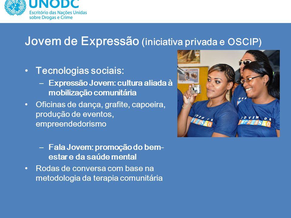 Jovem de Expressão (iniciativa privada e OSCIP) Tecnologias sociais: –Expressão Jovem: cultura aliada à mobilização comunitária Oficinas de dança, gra
