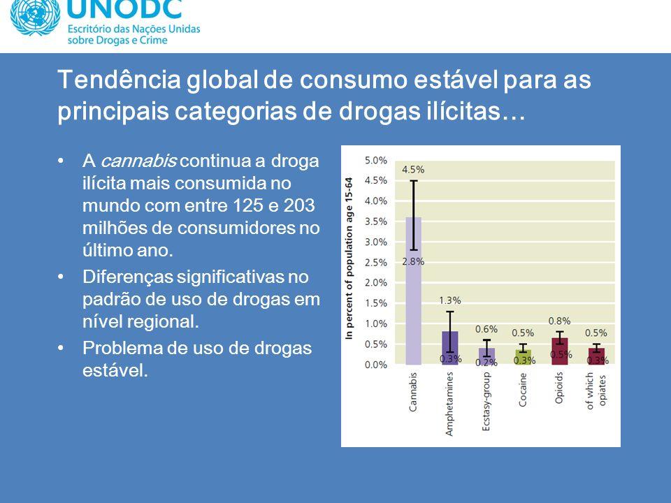 Tendência global de consumo estável para as principais categorias de drogas ilícitas… A cannabis continua a droga ilícita mais consumida no mundo com