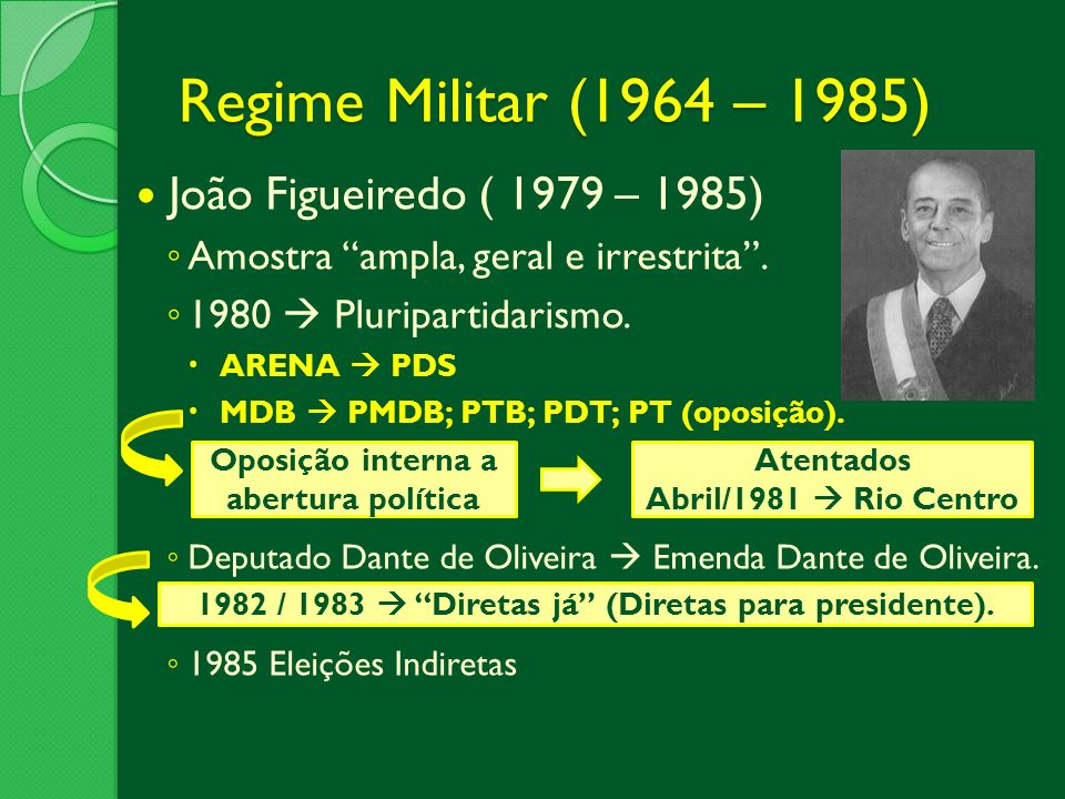 Regime Militar (1964 – 1985) João Figueiredo ( 1979 – 1985) Amostra ampla, geral e irrestrita. 1980 Pluripartidarismo. ARENA PDS MDB PMDB; PTB; PDT; P