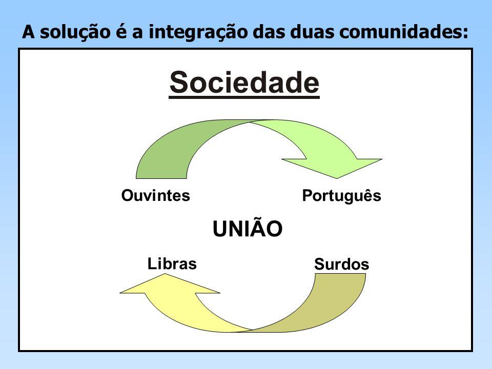 A solução é a integração das duas comunidades: Sociedade Libras Surdos UNIÃO Português Ouvintes