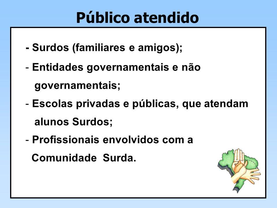 Público atendido - Surdos (familiares e amigos); - Entidades governamentais e não governamentais; - Escolas privadas e públicas, que atendam alunos Surdos; - Profissionais envolvidos com a Comunidade Surda.