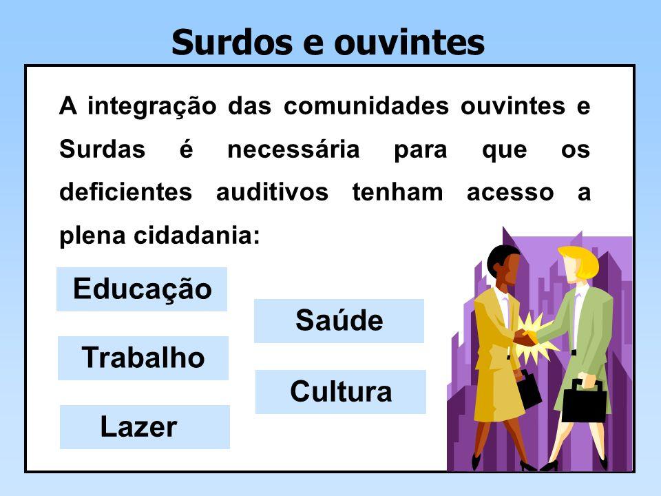 Educação - Escolas de Surdos; - Escolas inclusivas; - Metodologia específica; - Professores capacitados; - Material didático adaptado; - Presença de intérpretes;