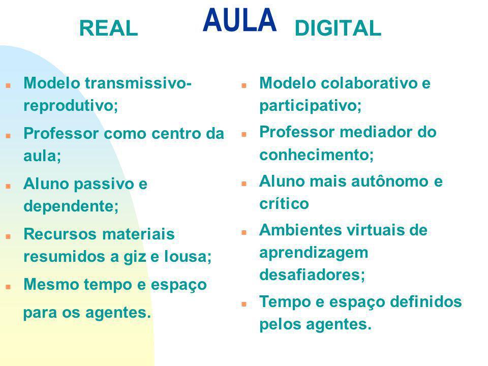 REAL DIGITAL AULA n Modelo colaborativo e participativo; n Professor mediador do conhecimento; n Aluno mais autônomo e crítico n Ambientes virtuais de aprendizagem desafiadores; n Tempo e espaço definidos pelos agentes.