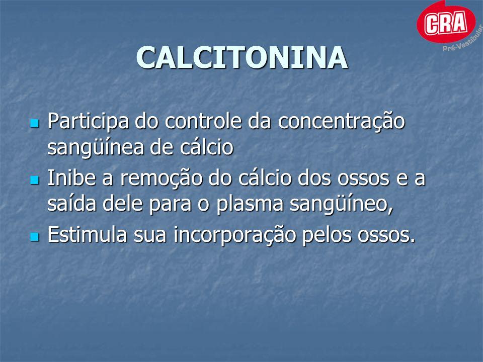 CALCITONINA Participa do controle da concentração sangüínea de cálcio Participa do controle da concentração sangüínea de cálcio Inibe a remoção do cálcio dos ossos e a saída dele para o plasma sangüíneo, Inibe a remoção do cálcio dos ossos e a saída dele para o plasma sangüíneo, Estimula sua incorporação pelos ossos.