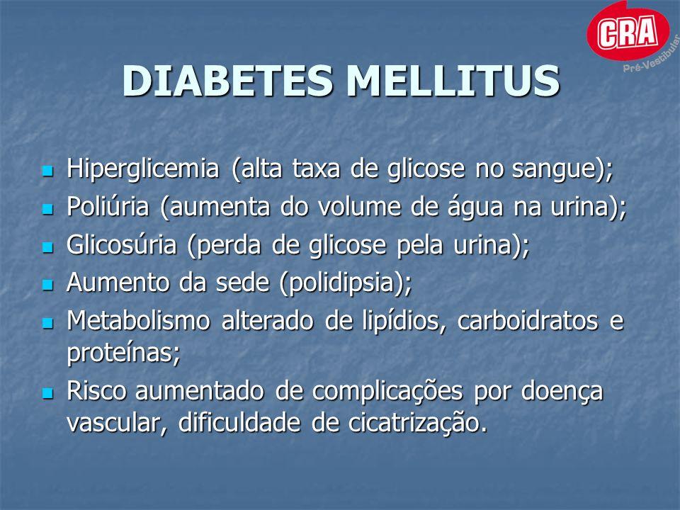 DIABETES MELLITUS Hiperglicemia (alta taxa de glicose no sangue); Hiperglicemia (alta taxa de glicose no sangue); Poliúria (aumenta do volume de água na urina); Poliúria (aumenta do volume de água na urina); Glicosúria (perda de glicose pela urina); Glicosúria (perda de glicose pela urina); Aumento da sede (polidipsia); Aumento da sede (polidipsia); Metabolismo alterado de lipídios, carboidratos e proteínas; Metabolismo alterado de lipídios, carboidratos e proteínas; Risco aumentado de complicações por doença vascular, dificuldade de cicatrização.