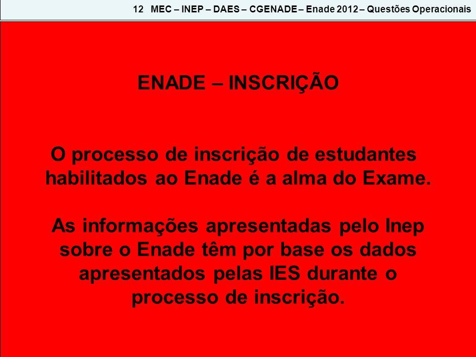 ENADE – INSCRIÇÃO O processo de inscrição de estudantes habilitados ao Enade é a alma do Exame. As informações apresentadas pelo Inep sobre o Enade tê