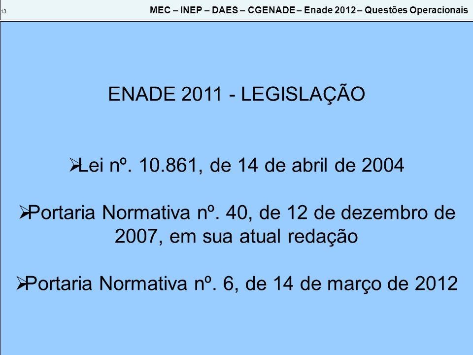 ENADE 2011 - LEGISLAÇÃO Lei nº. 10.861, de 14 de abril de 2004 Portaria Normativa nº. 40, de 12 de dezembro de 2007, em sua atual redação Portaria Nor