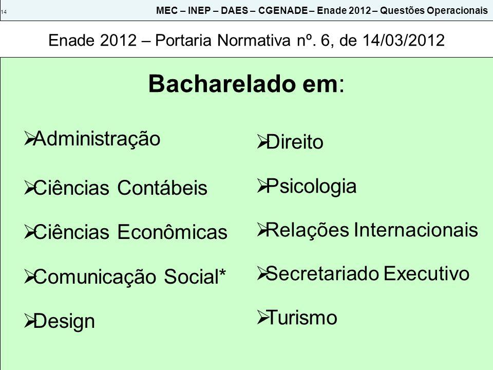 Enade 2012 – Portaria Normativa nº. 6, de 14/03/2012 Bacharelado em: 14 MEC – INEP – DAES – CGENADE – Enade 2012 – Questões Operacionais Administração