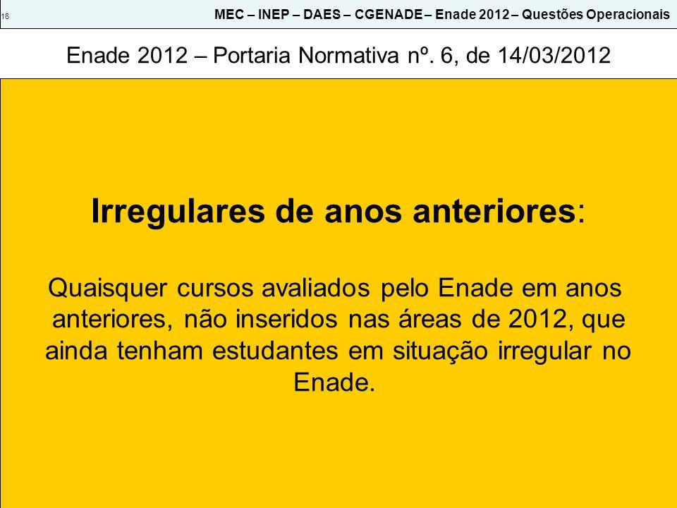 Enade 2012 – Portaria Normativa nº. 6, de 14/03/2012 Irregulares de anos anteriores: Quaisquer cursos avaliados pelo Enade em anos anteriores, não ins