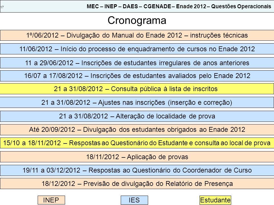 17 MEC – INEP – DAES – CGENADE – Enade 2012 – Questões Operacionais Cronograma 1º/06/2012 – Divulgação do Manual do Enade 2012 – instruções técnicas 1
