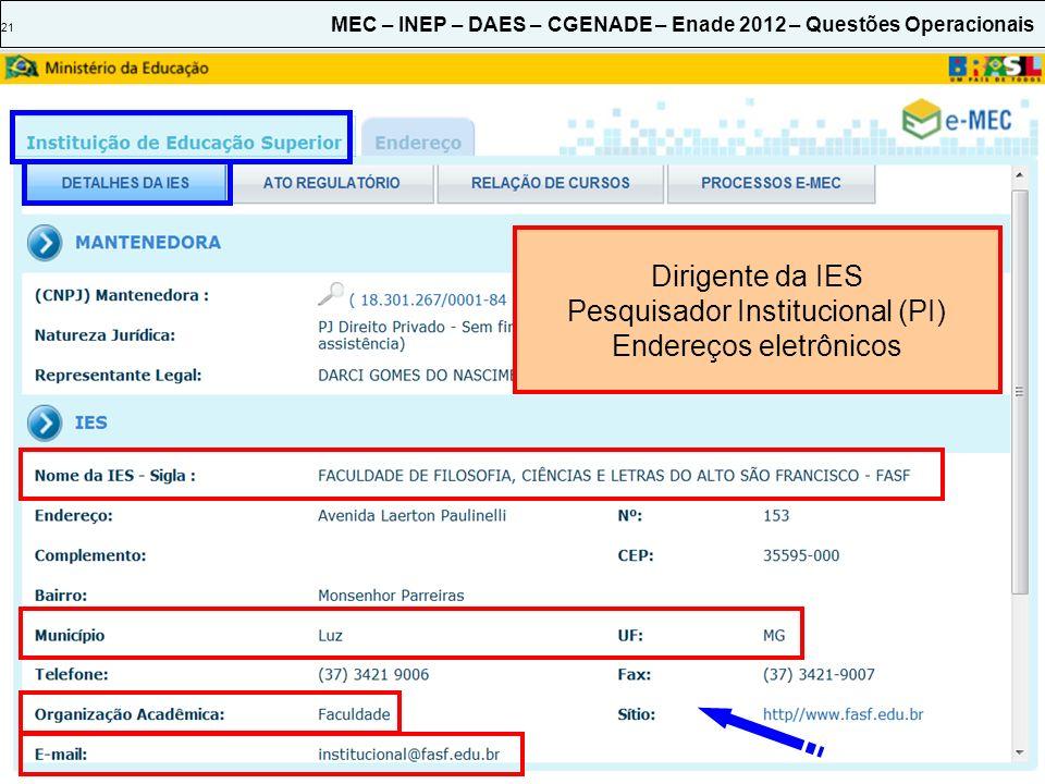 21 MEC – INEP – DAES – CGENADE – Enade 2012 – Questões Operacionais Dirigente da IES Pesquisador Institucional (PI) Endereços eletrônicos